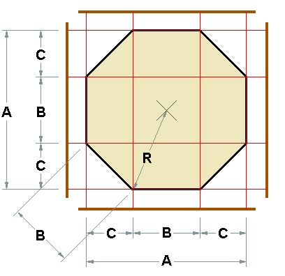 Octagon Layout